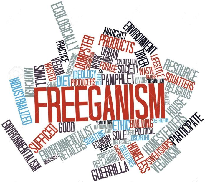 17398215-abstract-word-cloud-for-freeganism-with-related-tags-and-terms-stock-photo